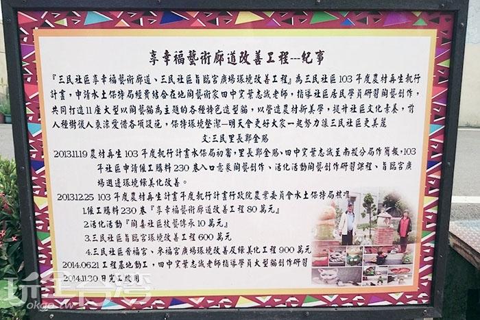 照片來源:蔡忻容 2/11