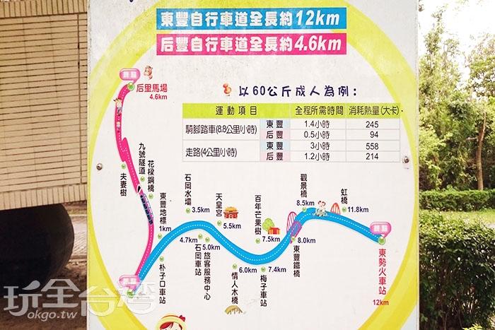 自行車道地圖簡介/玩全台灣旅遊網特約記者蔡忻容攝