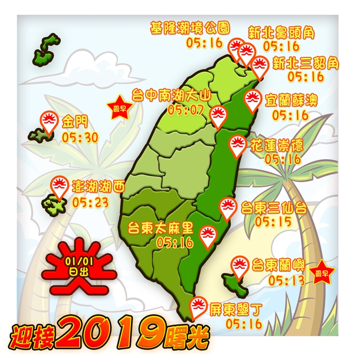 2019最佳日出時間/圖片來源_玩全台灣旅遊網