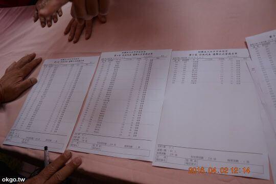 第十屆第一次信徒大會 相片來源:財團法人台中市水安宮